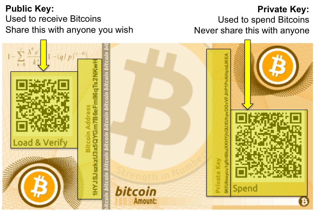 Litecoin Paper Wallet Generator Do Cryptocurrency Markets